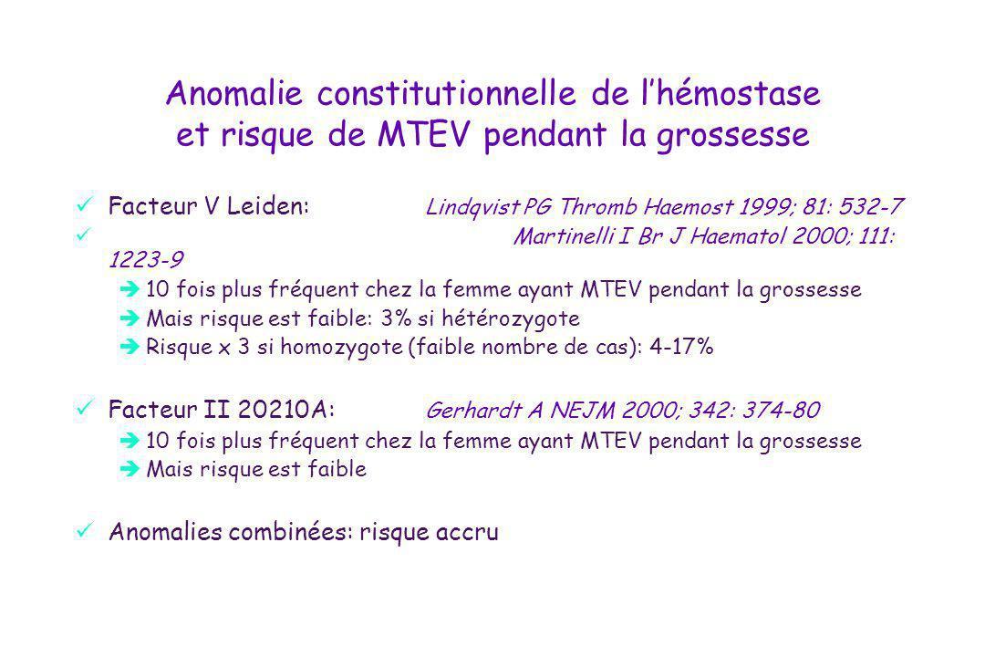 Anomalie constitutionnelle de l'hémostase et risque de MTEV pendant la grossesse