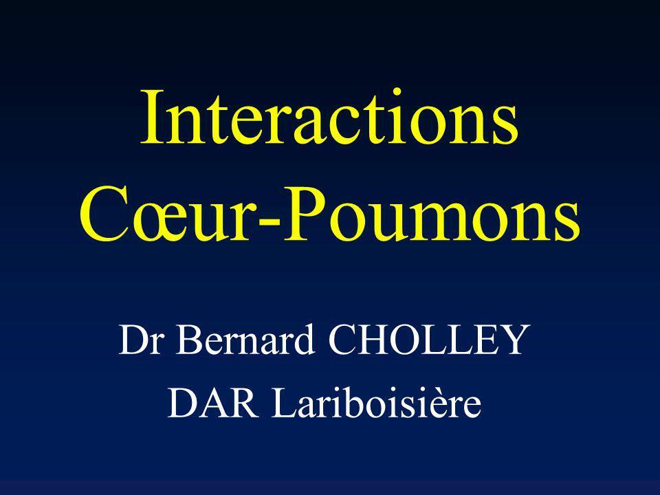 Interactions Cœur-Poumons