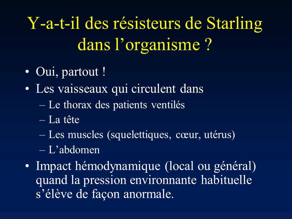 Y-a-t-il des résisteurs de Starling dans l'organisme