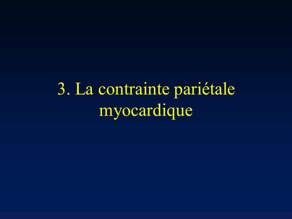 3. La contrainte pariétale myocardique