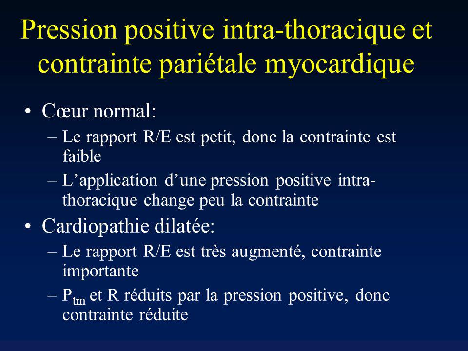Pression positive intra-thoracique et contrainte pariétale myocardique