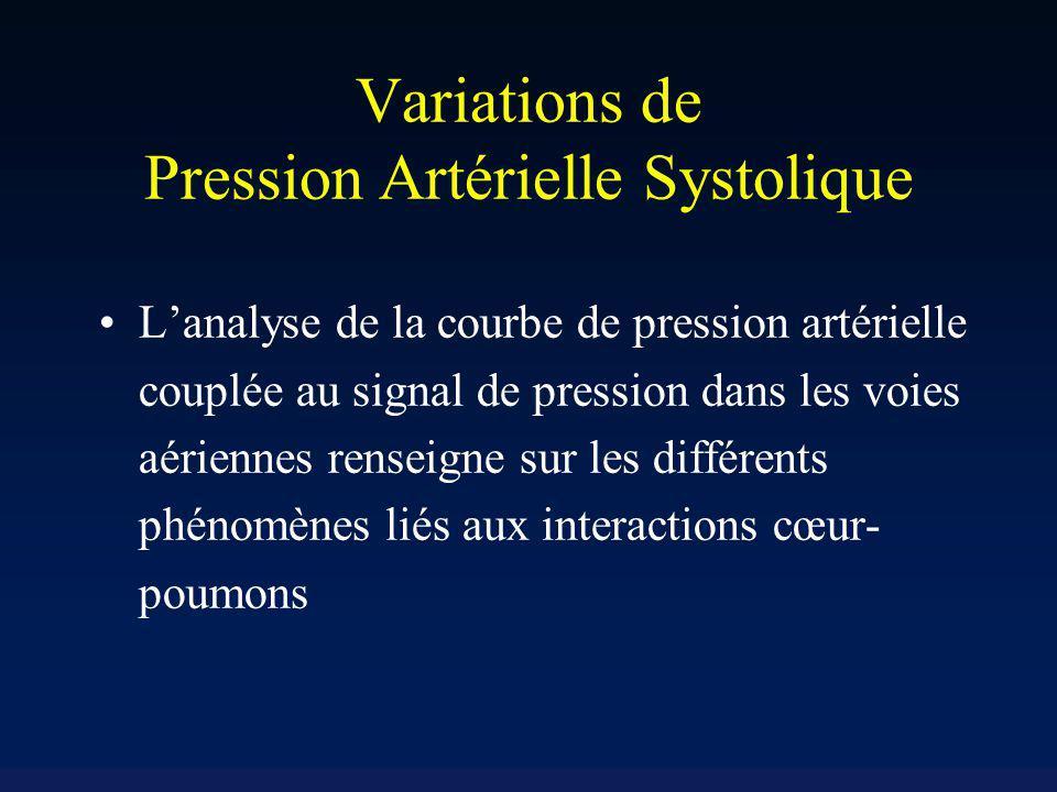 Variations de Pression Artérielle Systolique