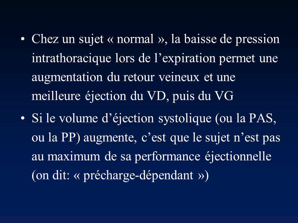Chez un sujet « normal », la baisse de pression intrathoracique lors de l'expiration permet une augmentation du retour veineux et une meilleure éjection du VD, puis du VG
