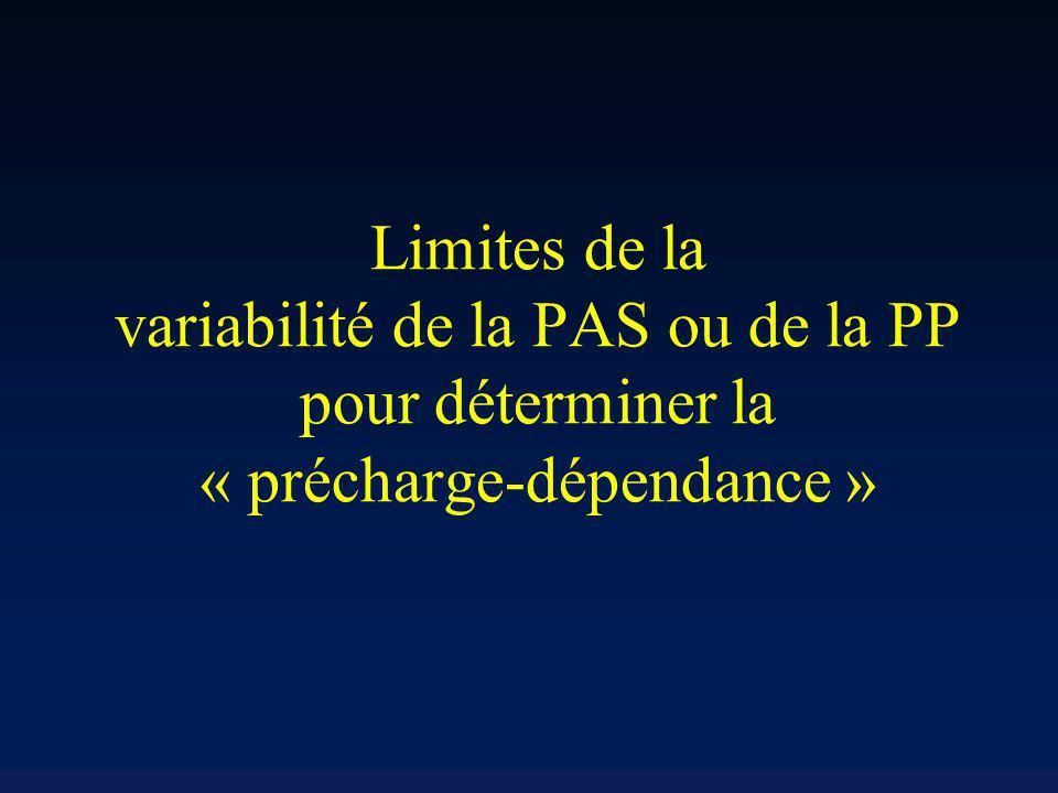 Limites de la variabilité de la PAS ou de la PP pour déterminer la « précharge-dépendance »