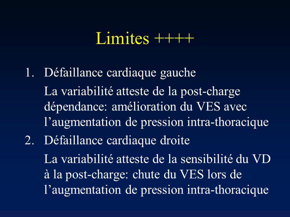 Limites ++++ Défaillance cardiaque gauche
