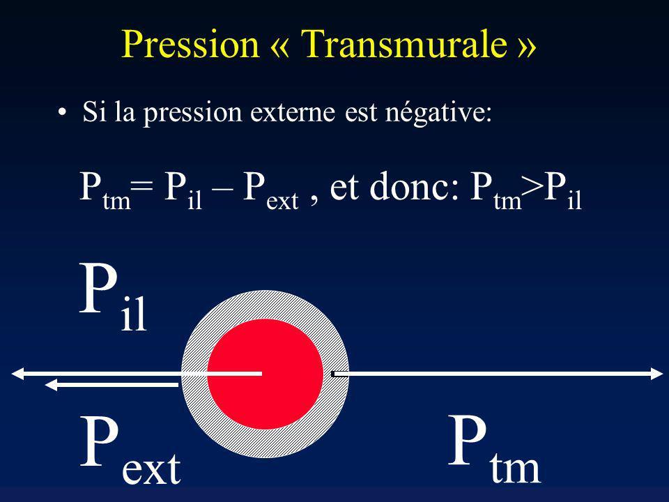 Pression « Transmurale »