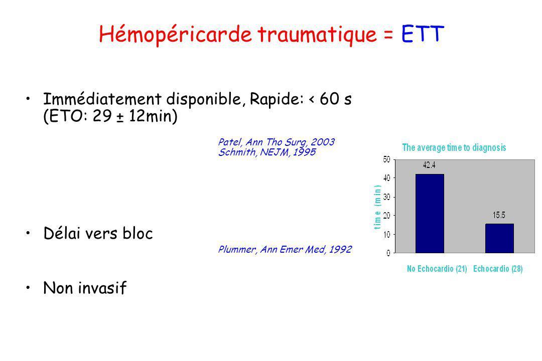 Hémopéricarde traumatique = ETT