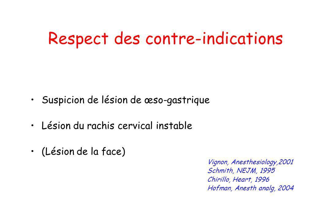 Respect des contre-indications