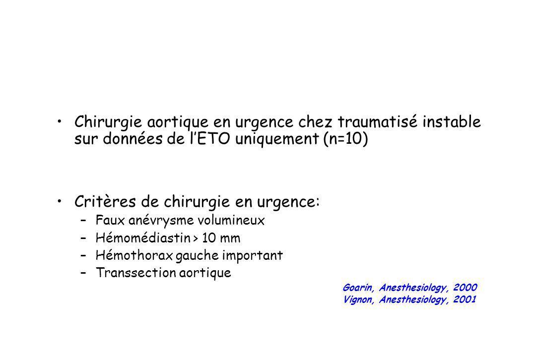 Critères de chirurgie en urgence: