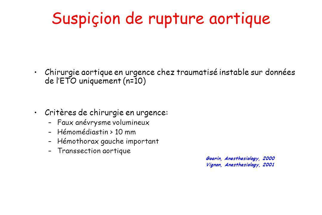 Suspiçion de rupture aortique