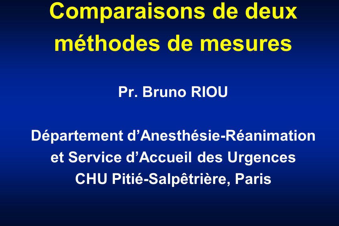 Comparaisons de deux méthodes de mesures Pr