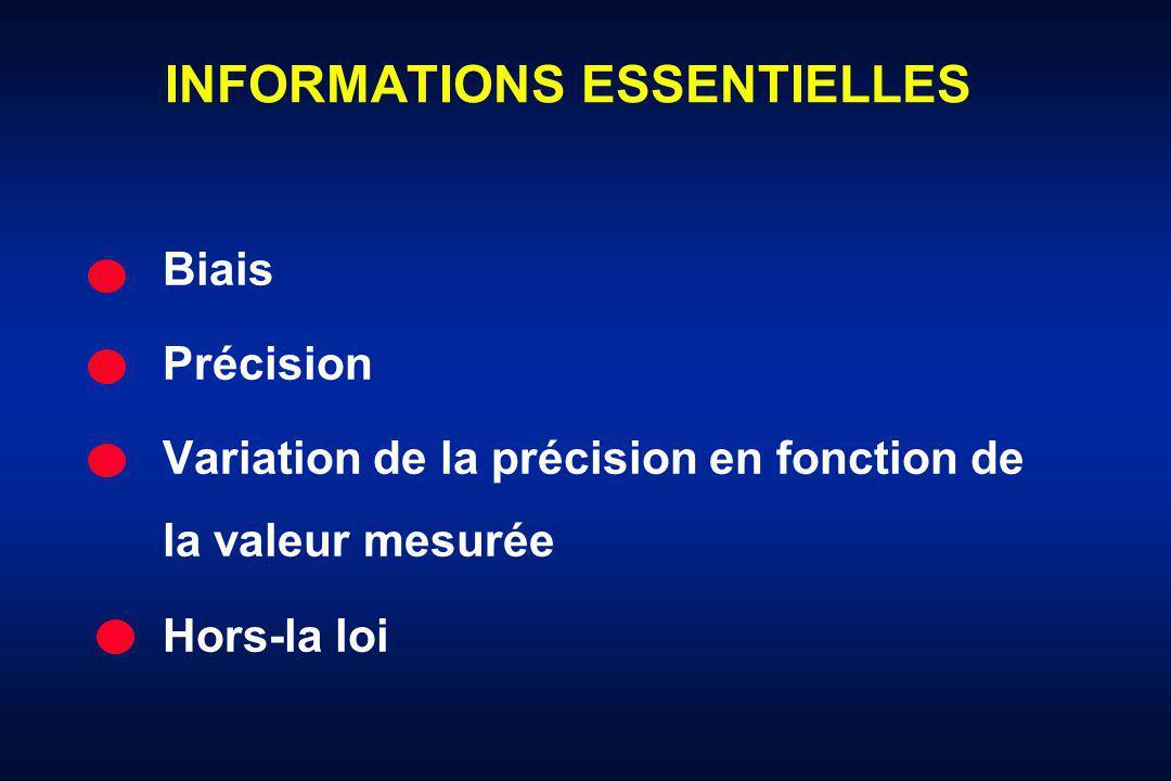 INFORMATIONS ESSENTIELLES