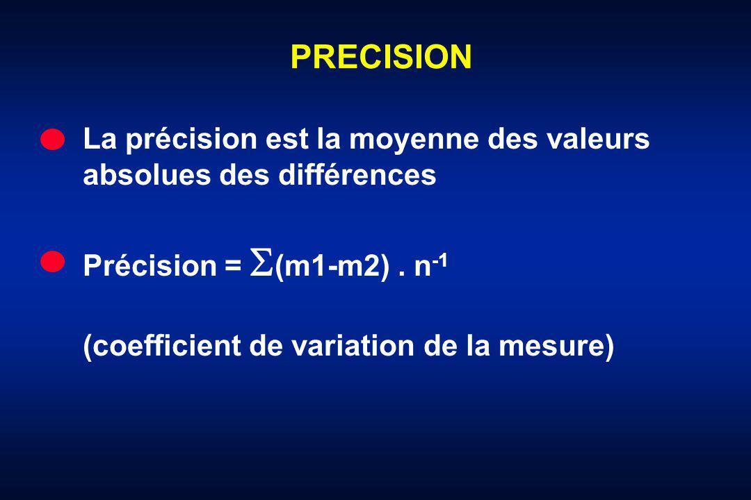 PRECISION La précision est la moyenne des valeurs absolues des différences. Précision = S(m1-m2) . n-1.
