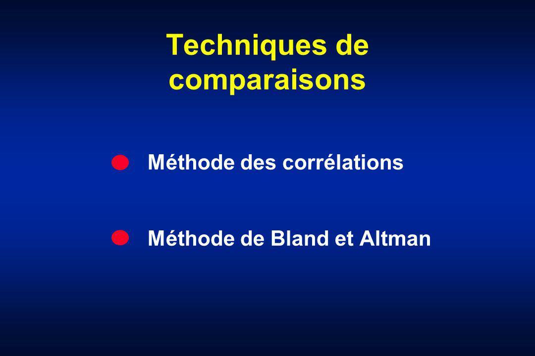 Techniques de comparaisons