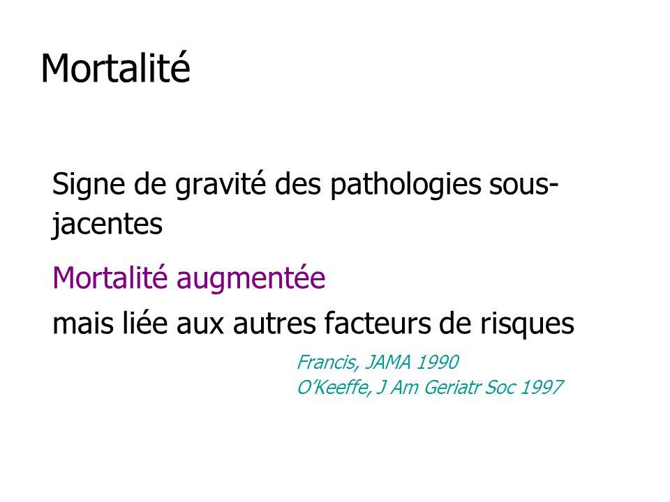Mortalité Signe de gravité des pathologies sous-jacentes