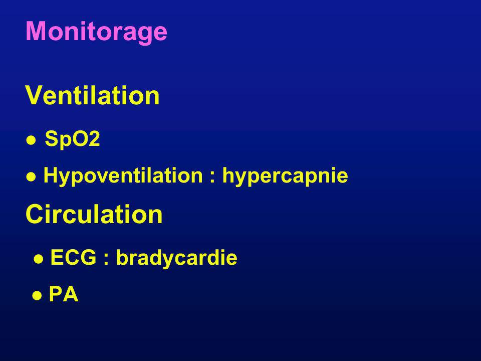 Monitorage Ventilation  SpO2  Hypoventilation : hypercapnie Circulation  ECG : bradycardie  PA