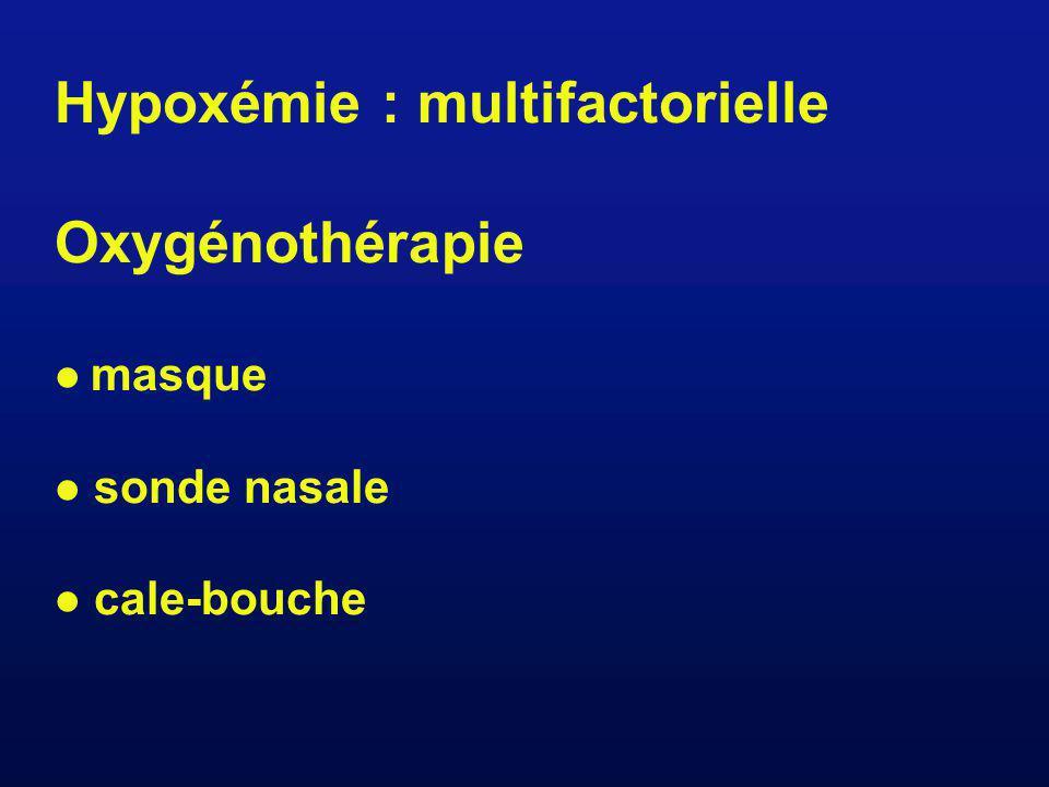 Hypoxémie : multifactorielle Oxygénothérapie  masque  sonde nasale  cale-bouche