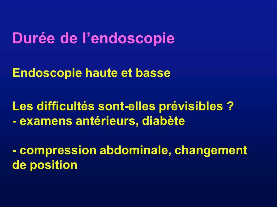 Durée de l'endoscopie Endoscopie haute et basse Les difficultés sont-elles prévisibles .