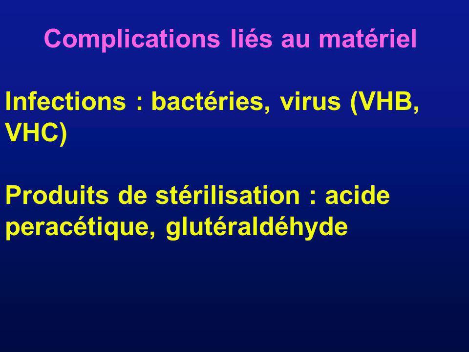 Complications liés au matériel