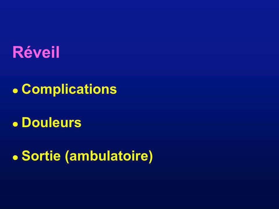 Réveil  Complications  Douleurs  Sortie (ambulatoire)