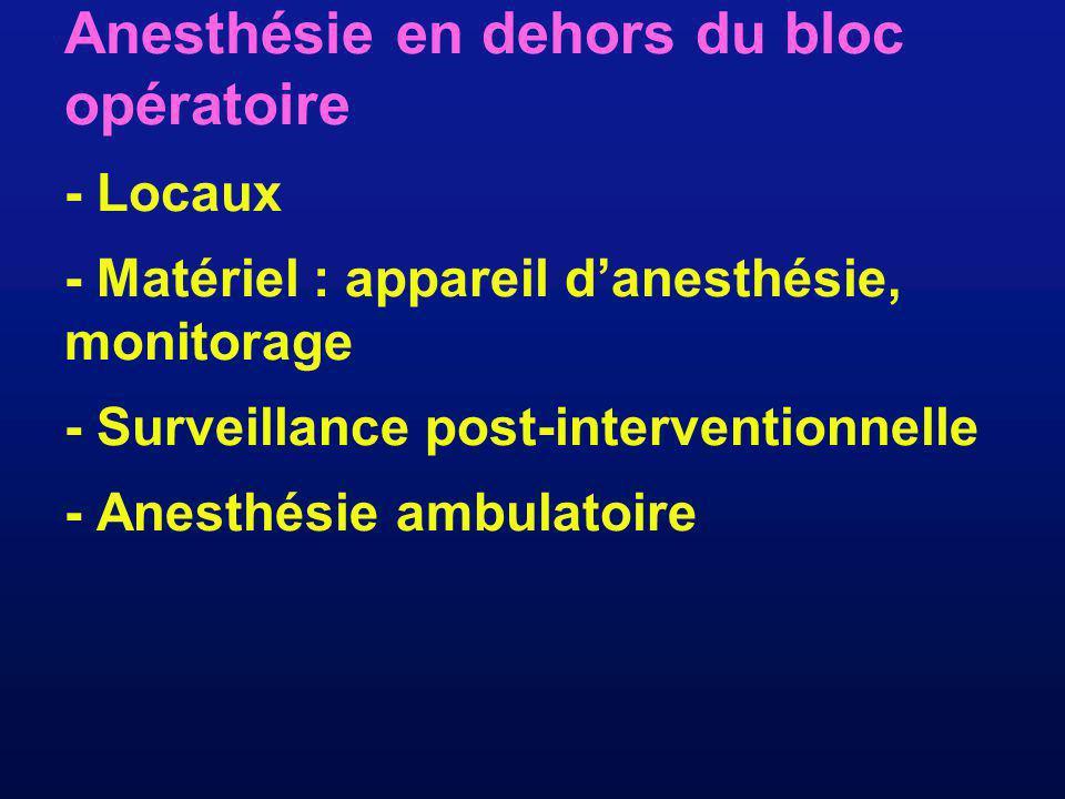 Anesthésie en dehors du bloc opératoire - Locaux - Matériel : appareil d'anesthésie, monitorage - Surveillance post-interventionnelle - Anesthésie ambulatoire