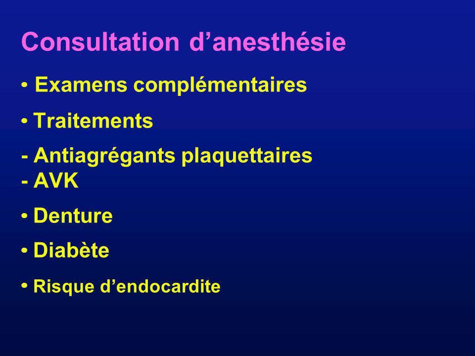 Consultation d'anesthésie  Examens complémentaires  Traitements - Antiagrégants plaquettaires - AVK  Denture  Diabète  Risque d'endocardite