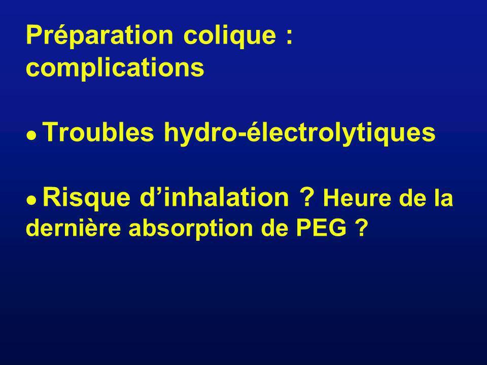 Préparation colique : complications  Troubles hydro-électrolytiques  Risque d'inhalation .