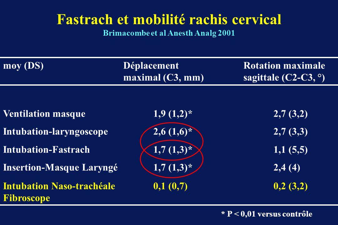 Fastrach et mobilité rachis cervical Brimacombe et al Anesth Analg 2001