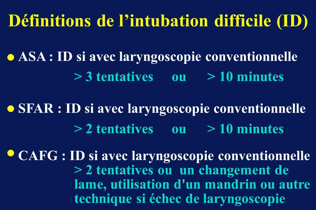 Définitions de l'intubation difficile (ID)