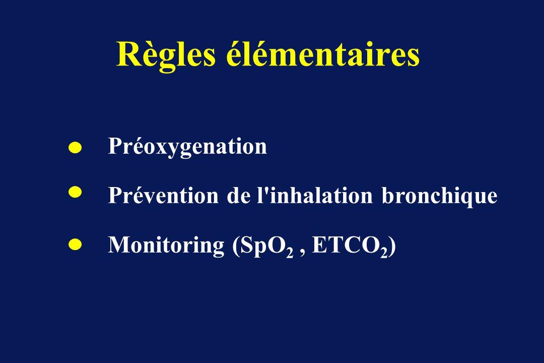 Règles élémentaires Préoxygenation