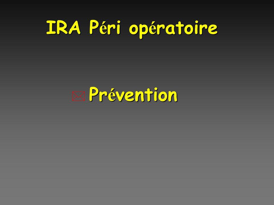 IRA Péri opératoire Prévention
