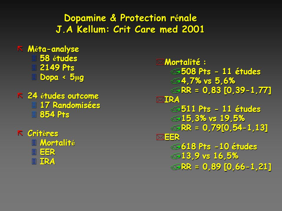 Dopamine & Protection rénale J.A Kellum: Crit Care med 2001