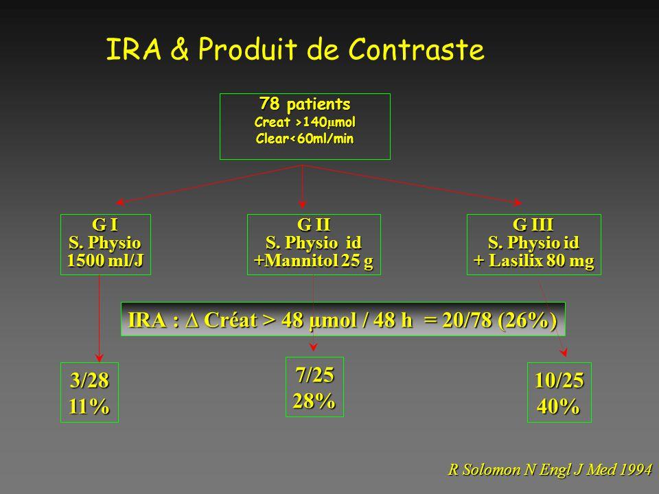 IRA & Produit de Contraste