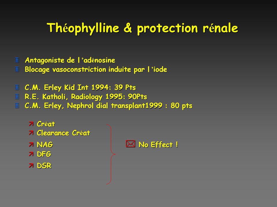 Théophylline & protection rénale