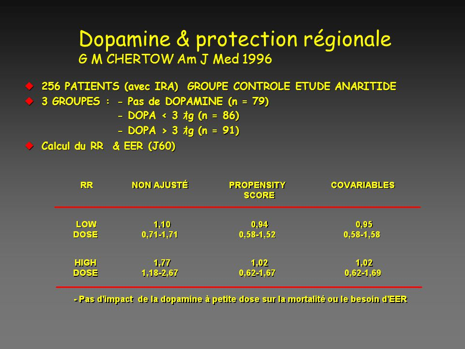 Dopamine & protection régionale G M CHERTOW Am J Med 1996