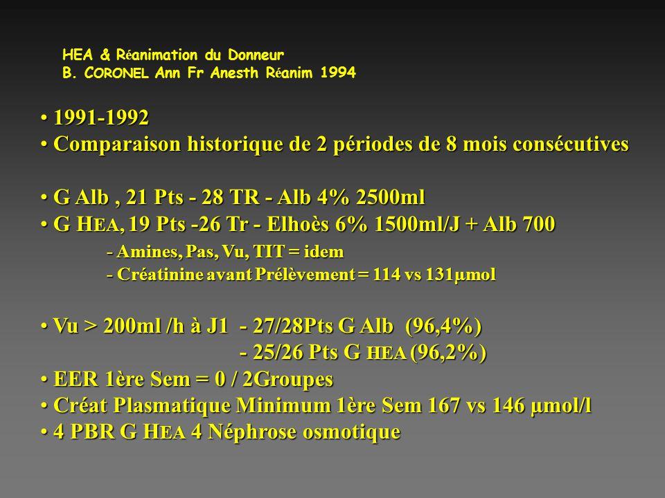 HEA & Réanimation du Donneur B. CORONEL Ann Fr Anesth Réanim 1994