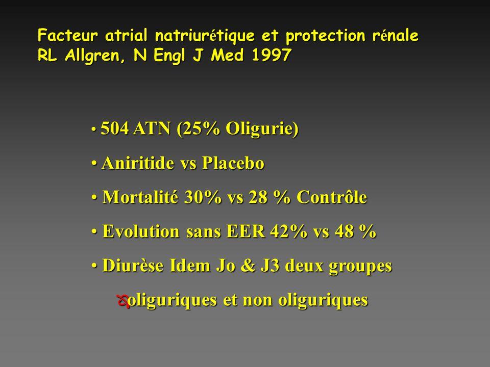 Mortalité 30% vs 28 % Contrôle Evolution sans EER 42% vs 48 %