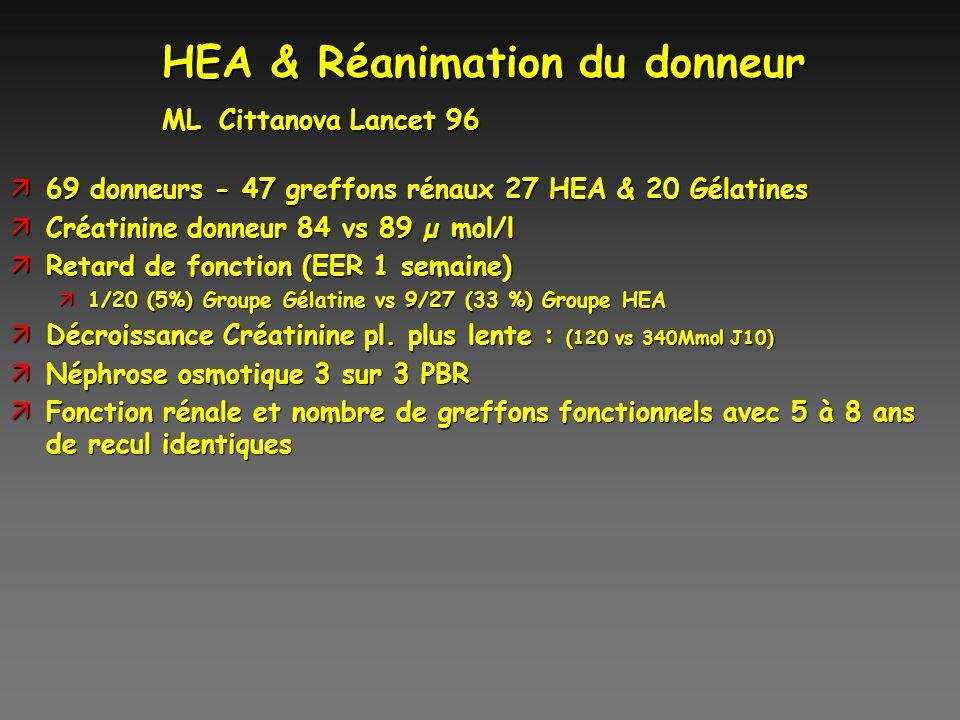 HEA & Réanimation du donneur ML Cittanova Lancet 96