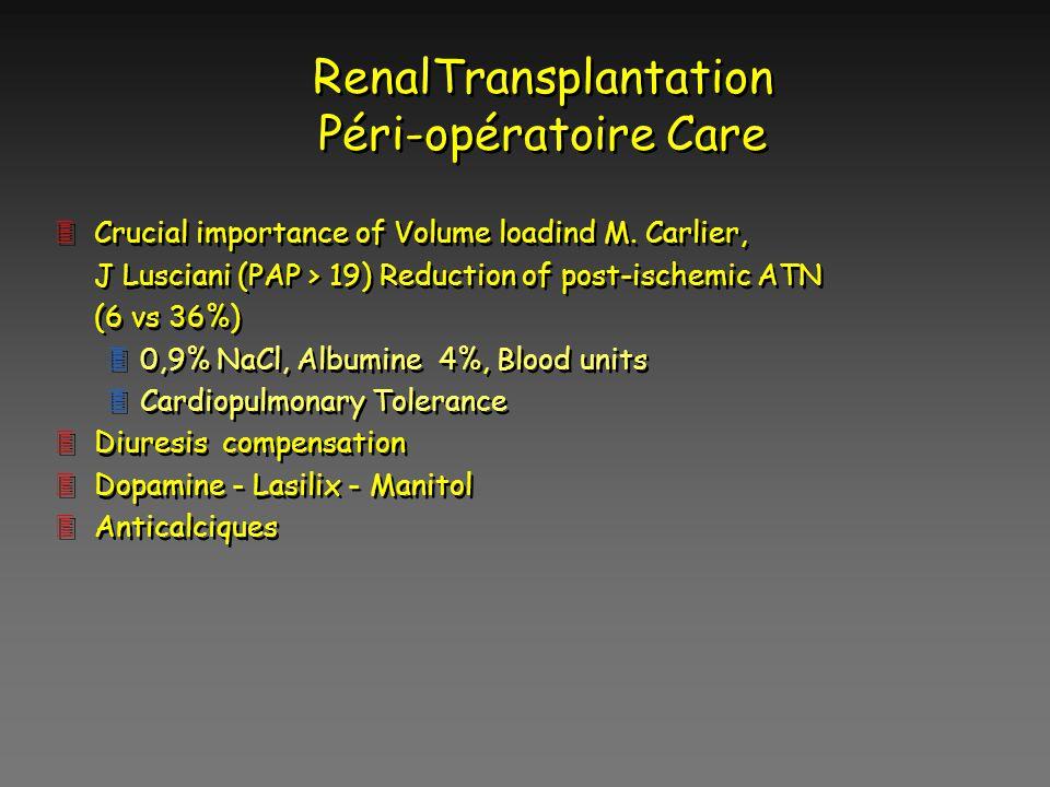 RenalTransplantation Péri-opératoire Care