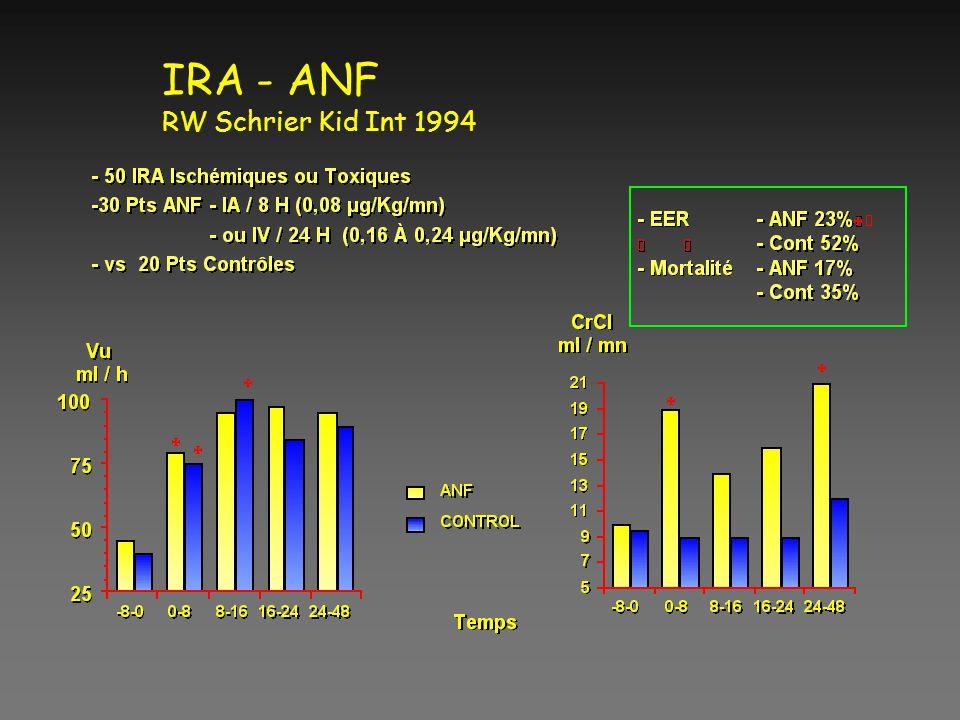 IRA - ANF RW Schrier Kid Int 1994