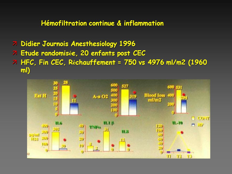 Hémofiltration continue & inflammation