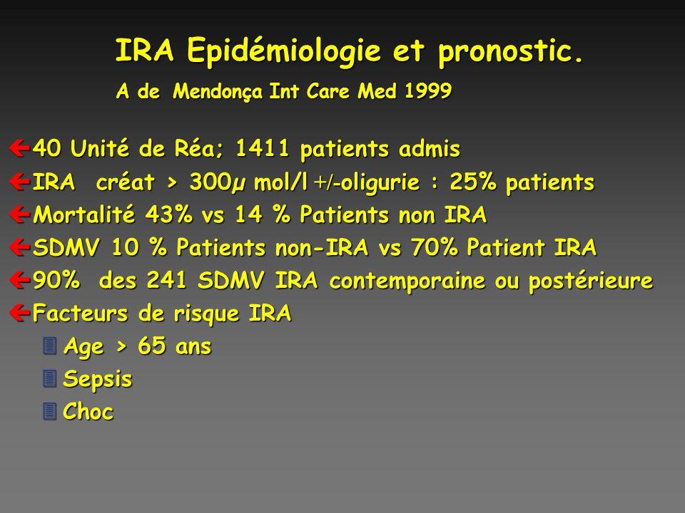 IRA Epidémiologie et pronostic. A de Mendonça Int Care Med 1999