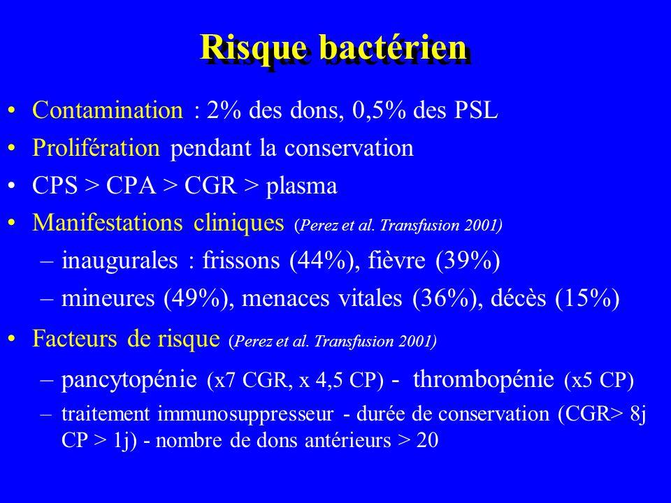 Risque bactérien Contamination : 2% des dons, 0,5% des PSL