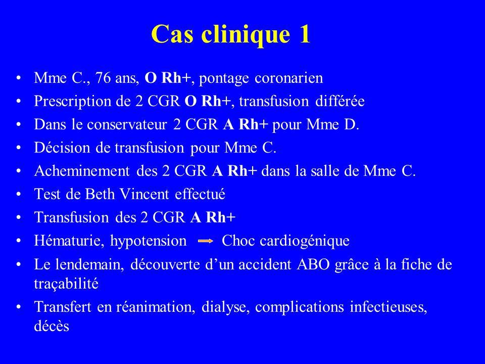 Cas clinique 1 Mme C., 76 ans, O Rh+, pontage coronarien