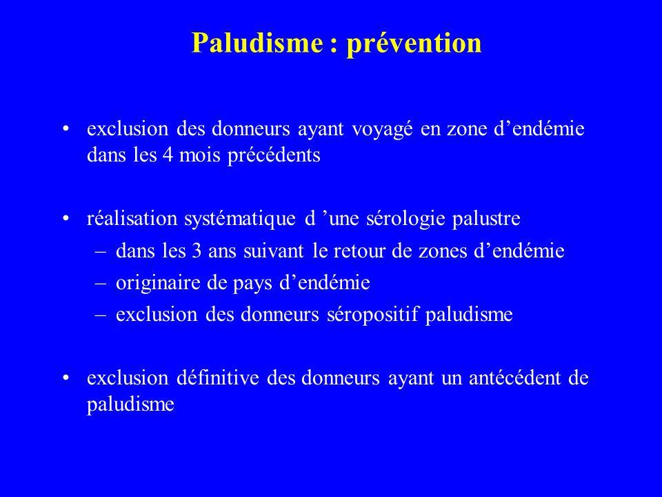 Paludisme : prévention