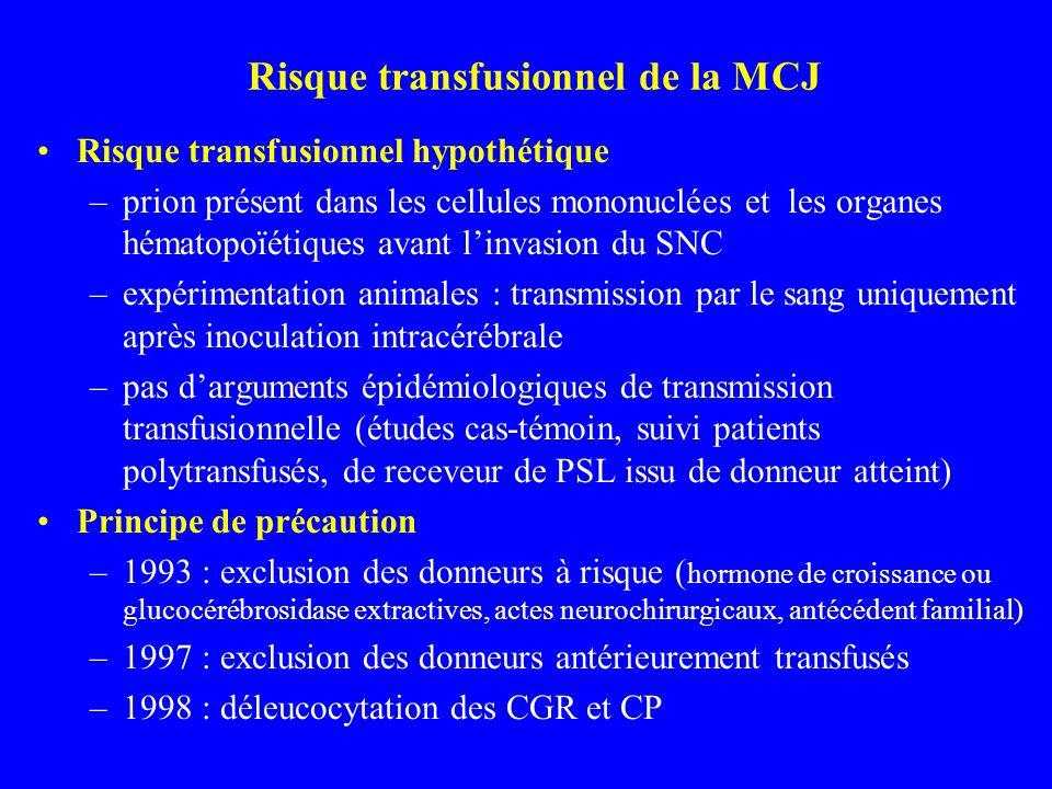 Risque transfusionnel de la MCJ