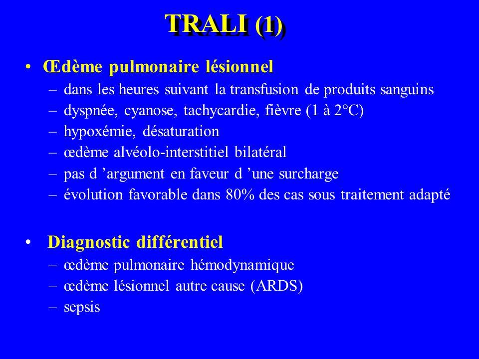 TRALI (1) Œdème pulmonaire lésionnel Diagnostic différentiel