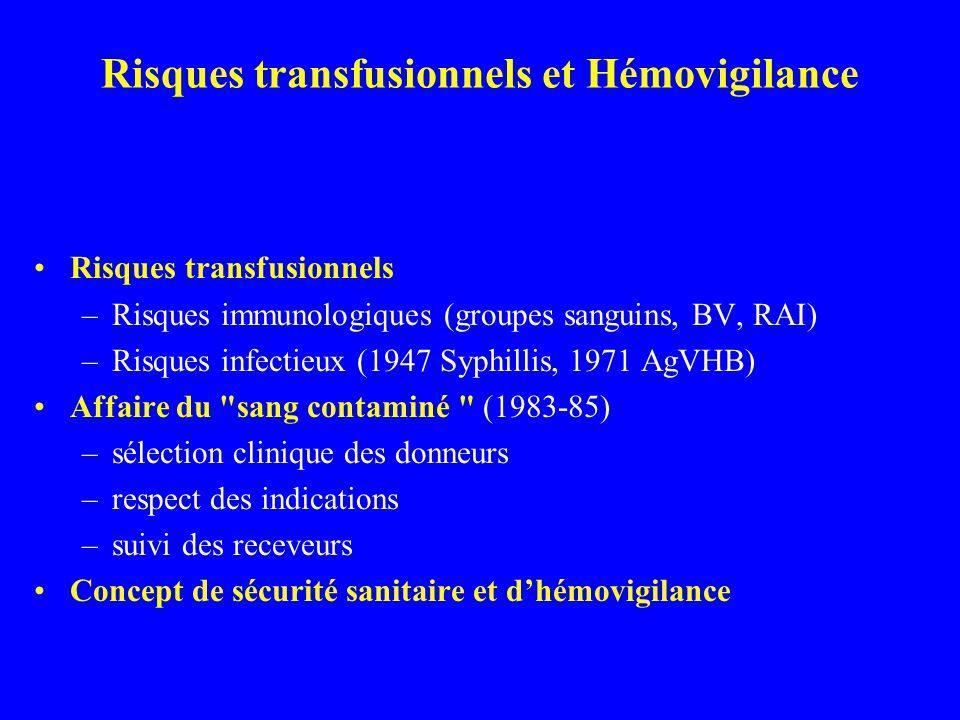 Risques transfusionnels et Hémovigilance