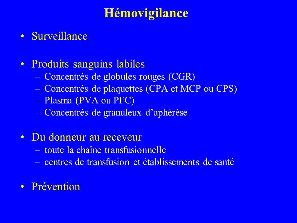Hémovigilance Surveillance Produits sanguins labiles