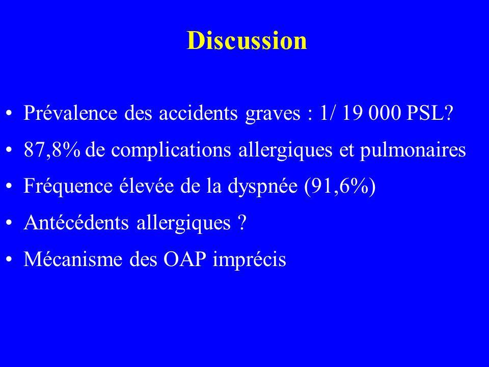 Discussion Prévalence des accidents graves : 1/ 19 000 PSL